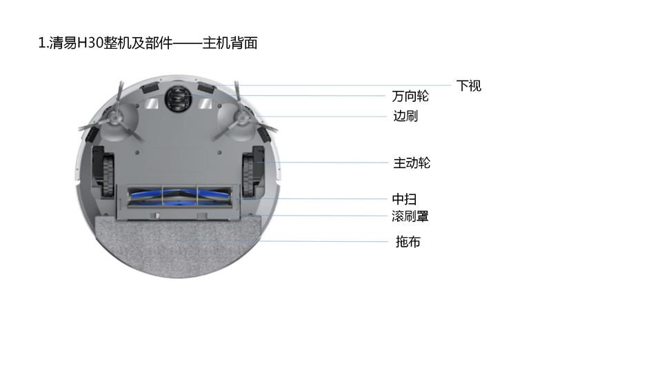 清易自集尘扫地机器人详情4.jpg